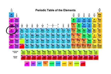 periodic-table-printable_253011